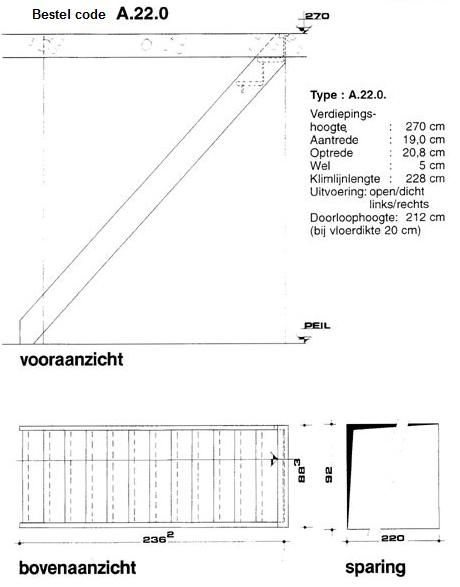 Houten trappen op maat gemaakt for Traphoogte berekenen