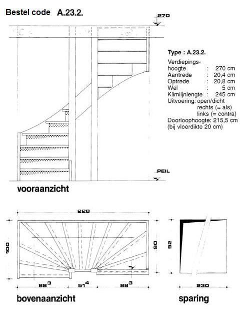 Vaste zolder trappen for Spiltrap berekenen
